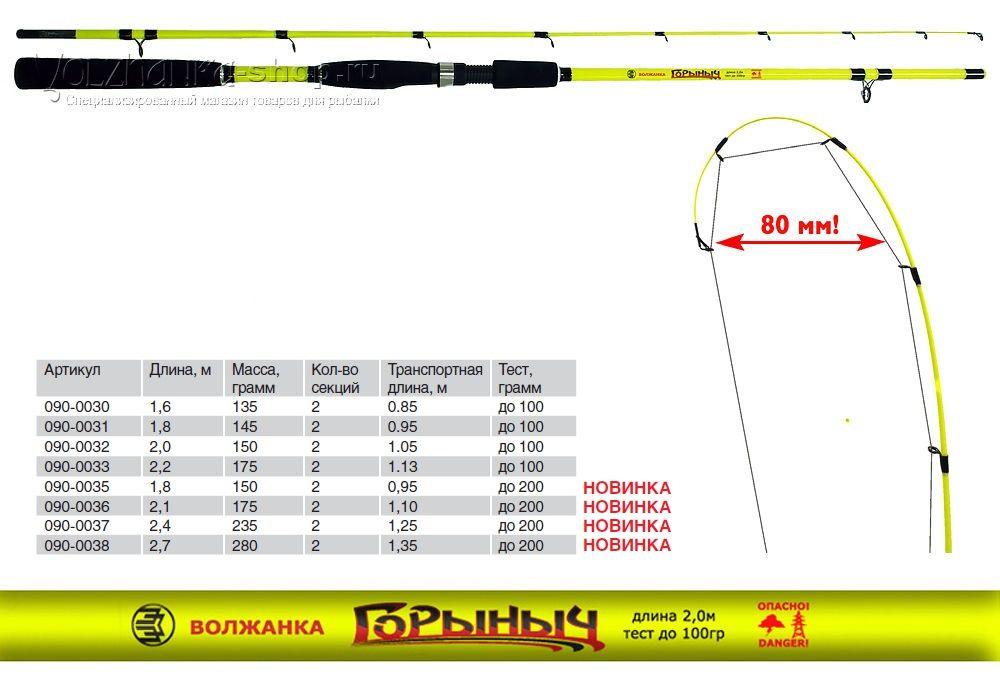 Спиннинг Волжанка Горыныч 2.4м, до 200гр