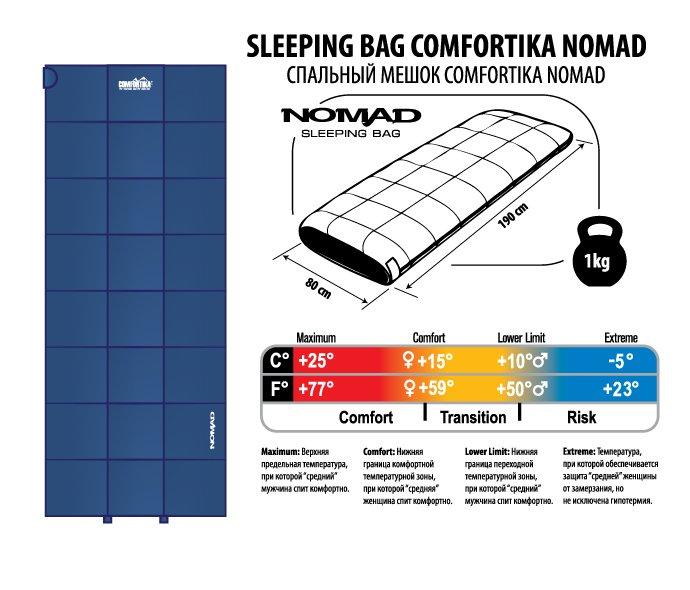 Спальник Comfortika Nomad L 190x80x80 см с подголовником +15C/-5C