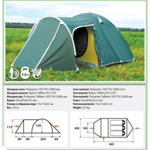 Палатка Comfortika Trekker 3 Plus