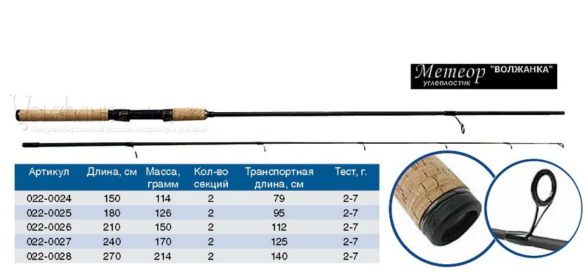 Спиннинг Волжанка Метеор 2.7м, 2-7гр
