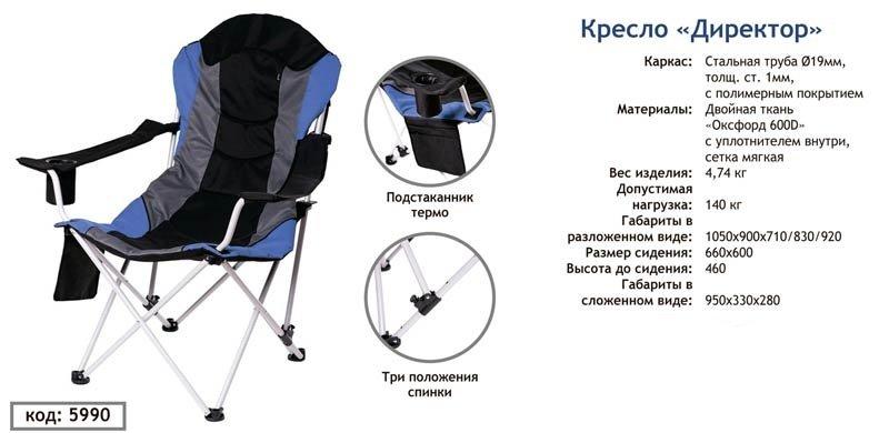 Кресло складное Vitan Директор синий