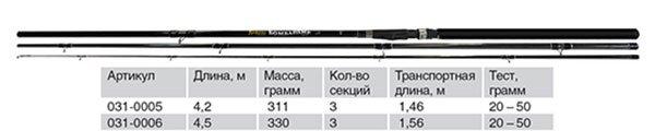 Удилище матчевое Волжанка Бомбардир 4.2м, 311гр