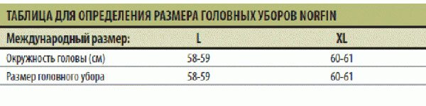 Размеры шапки norfin 302783-gy