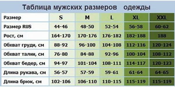 Костюм зимний Чайка СЕВЕР: