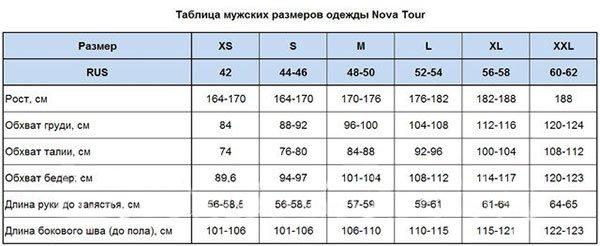 Костюм зимний NOVA TOUR Fisherman Скат -15°С