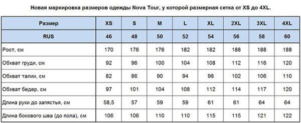 Костюм зимний NOVA TOUR Fisherman Буран V3 -40°С