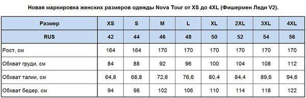 Костюм зимний NOVA TOUR Fisherman Леди V2 -35°С