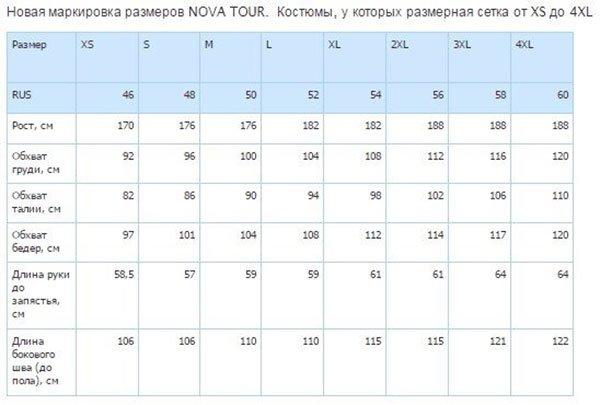 Костюм зимний NOVA TOUR Fisherman Таймень -30°С